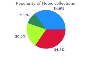 cost of mobic