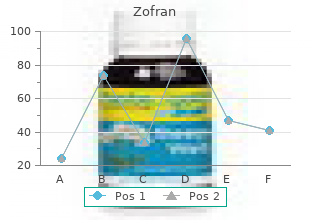 purchase zofran 8 mg fast delivery