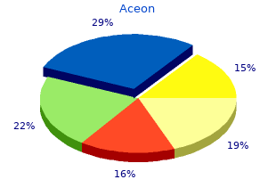 discount aceon 8 mg without prescription