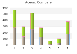 aceon 8 mg without prescription