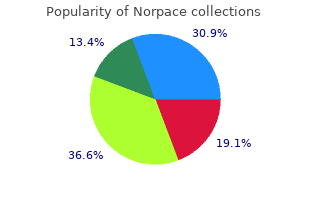 order norpace once a day