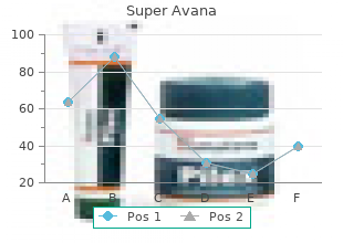 discount 160mg super avana with amex
