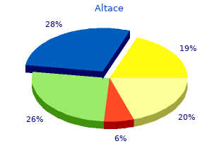 buy discount altace 2.5mg line