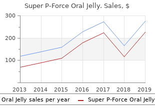 super p-force oral jelly 160mg on-line