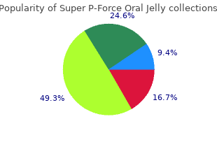 order super p-force oral jelly from india
