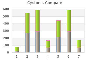 buy cystone 60caps low cost
