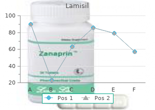 lamisil 250 mg lowest price