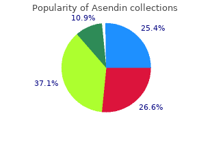 buy asendin once a day