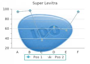 generic super levitra 80 mg overnight delivery