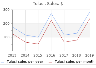 purchase tulasi 60 caps overnight delivery